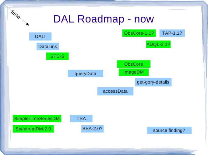 DAL-Roadmap2013b.png